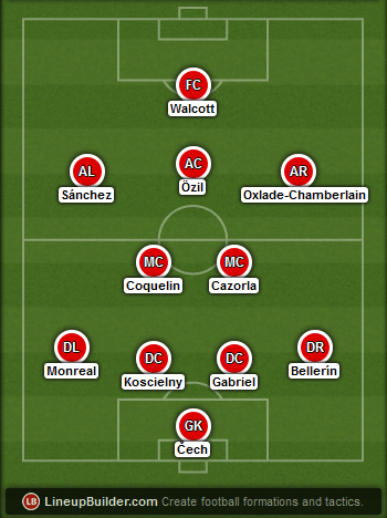 predicted arsenal line up against Olympiacos
