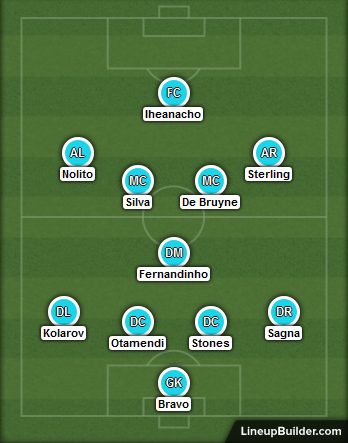 Predicted Manchester City lineup vs Manchester United on 10/09/2016