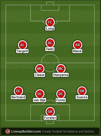 Predicted Southampton lineup vs Arsenal on 02/02/2016