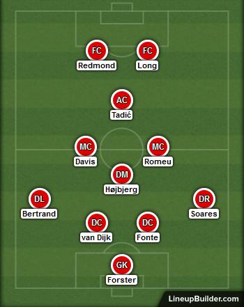 Predicted Southampton XI to Face Arsenal on 10/09/2016