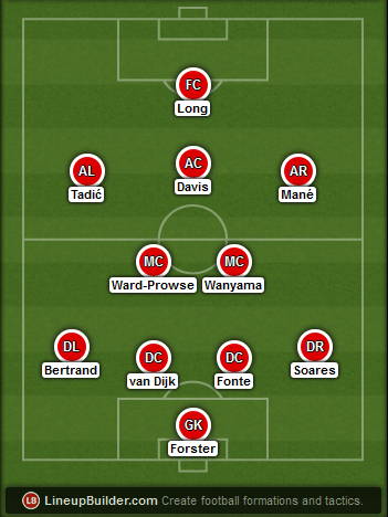 Predicted Southampton lineup vs Manchester United on 23/01/2016