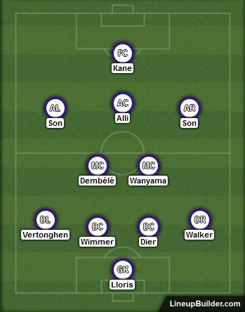 Predicted Tottenham lineup vs Chelsea on 26/11/2016